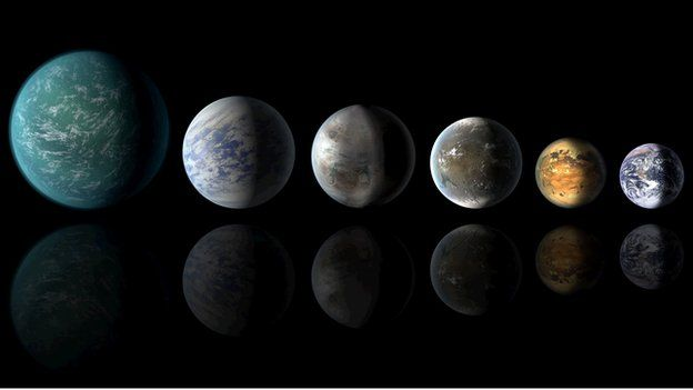 Artist's impressions of exoplanets