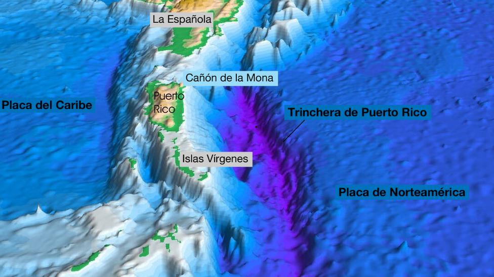 Mapa geológico de la trinchera de Puerto Rico