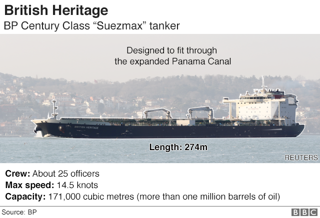 British Heritage tanker graphic