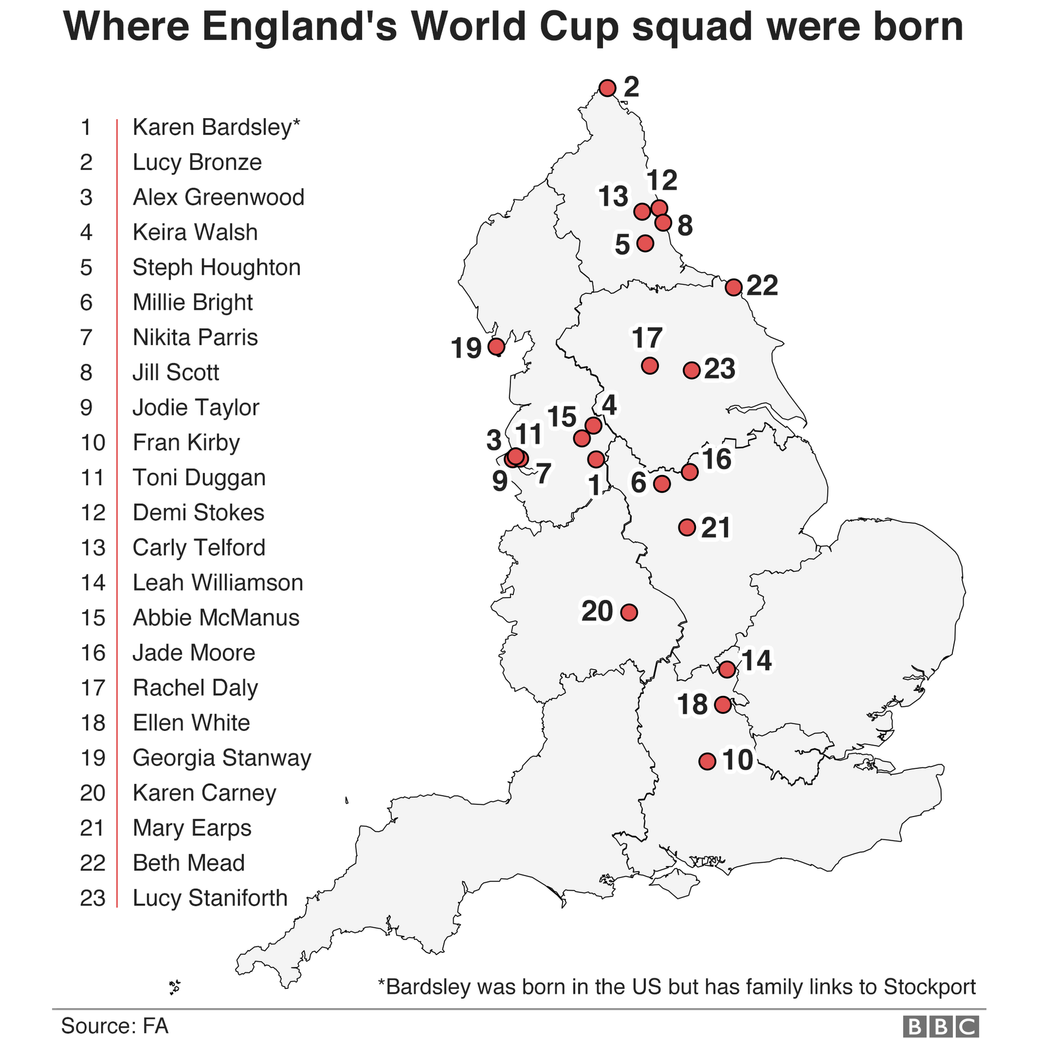 Women's World Cup 2019: Mapping England's Lionesses squad