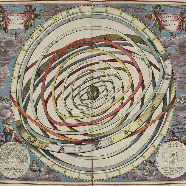 Ilustração do universo geocêntrico