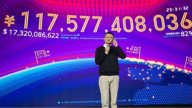 Джек Ма, основатель Alibaba Group