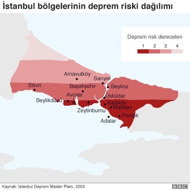 İstanbul'da deprem riski dağılımı