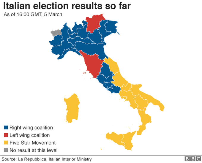 Italy election populist five star and league vie for power bbc news colour coded map showing dominance of centre right in the north and the five gumiabroncs Gallery