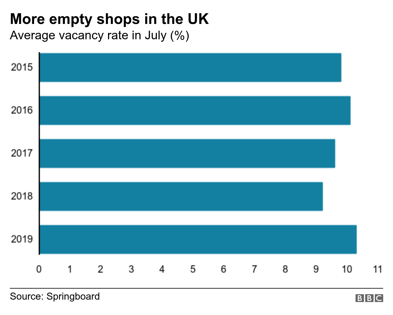Search at top UK retailers at once