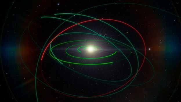 Illustration with the orbits of the planets around the sun and the asteroid