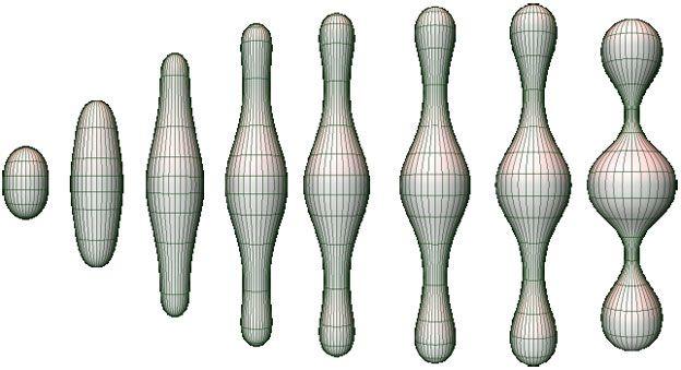 Varias etapas del flujo de Ricci en una variedad 2D.