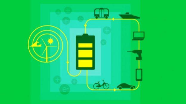Схема работы батареи