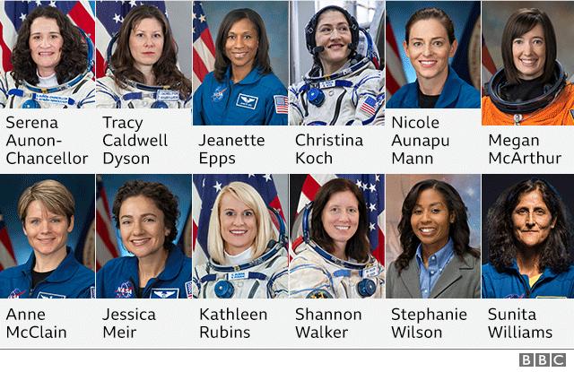 Astronautas da Nasa