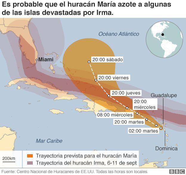 Mapa de la trayectoria del huracán María.