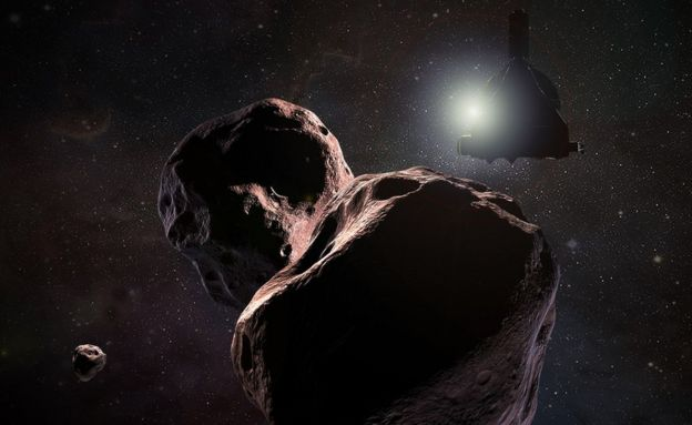 La misión New Horizons y 2014 MU69