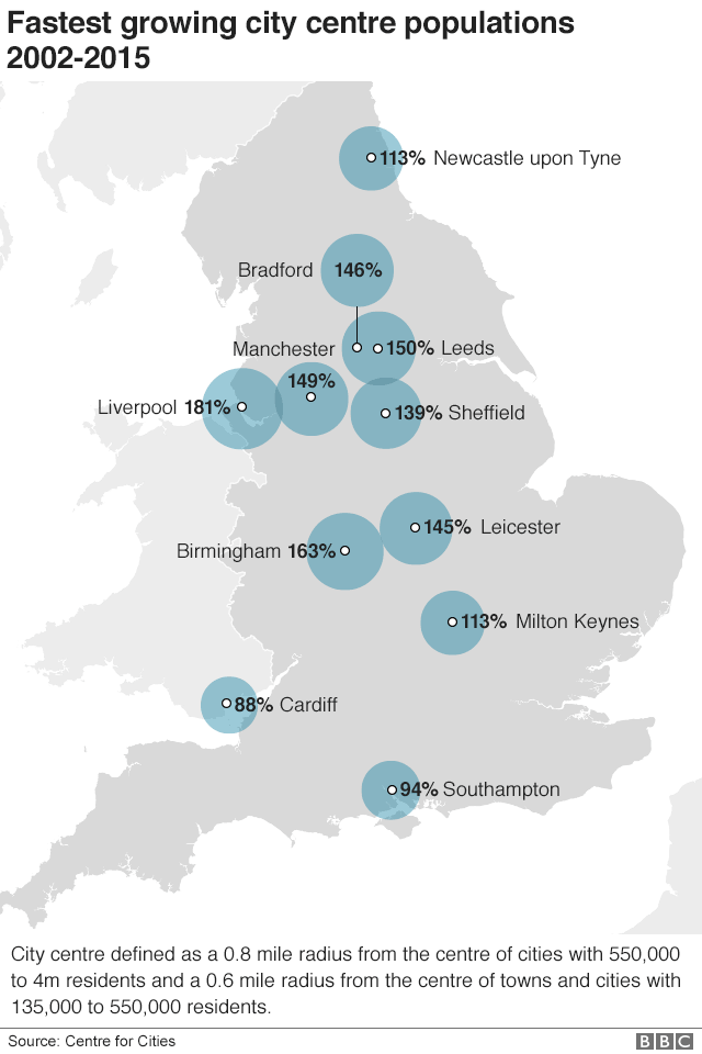 Map Of England With Towns Cities And Villages.The Uk S Rapid Return To City Centre Living Bbc News