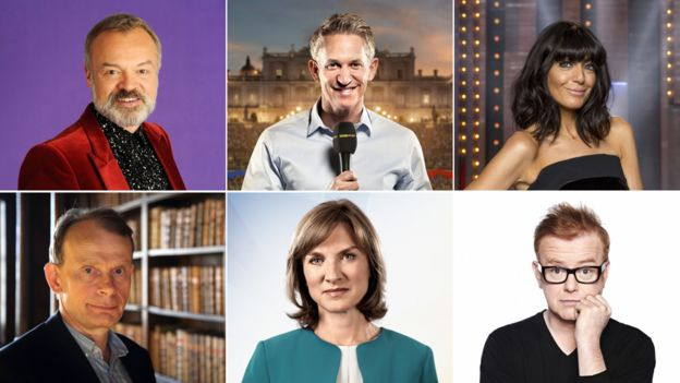 Graham Norton, Gary Lineker, Claudia Winkleman, Chris Evans, Fiona Bruce and Andrew Marr