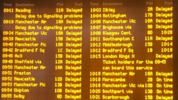 Railway delays