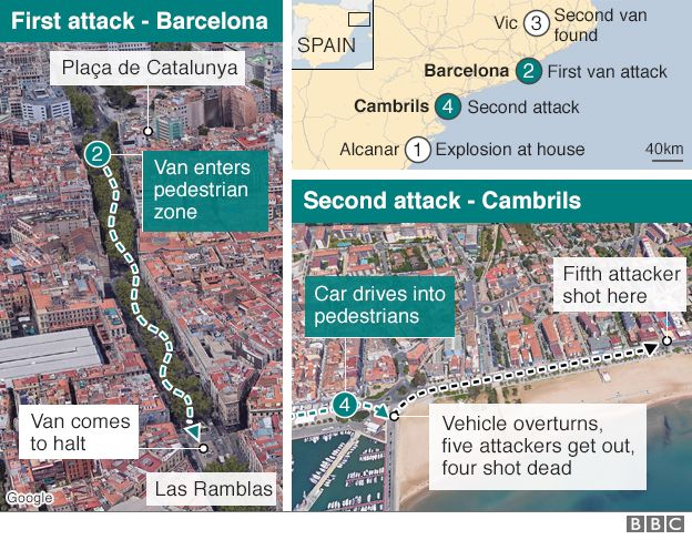 Map showing the locations of the Barcelona and Cambrils attacks