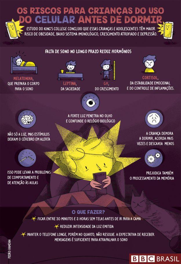 Celular Antes De Dormir Afeta Sono Hormônios E Desenvolvimento