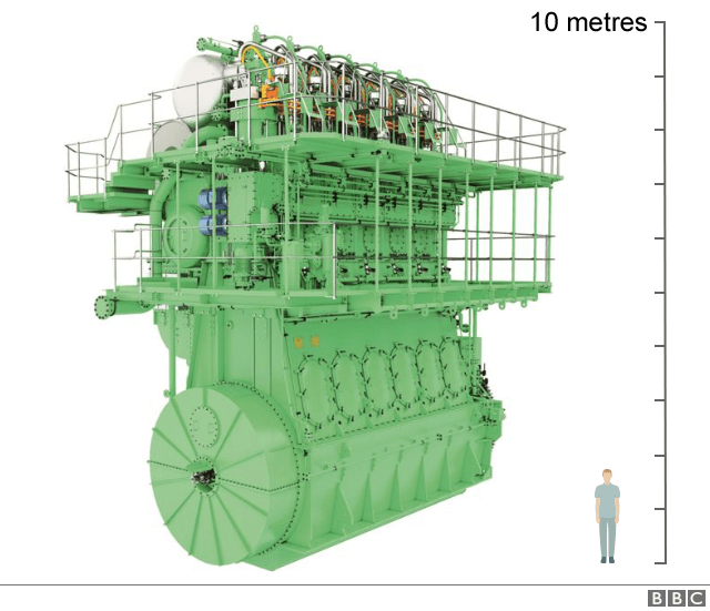 A liquefied petroleum gas engine
