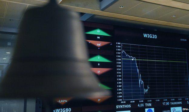 Warsaw share index (15 Jan)