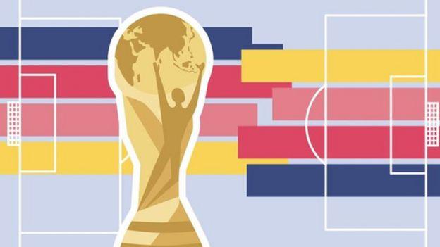 كأس العالم 2018: كل ما عليك أن تعرفه في 6 جداول