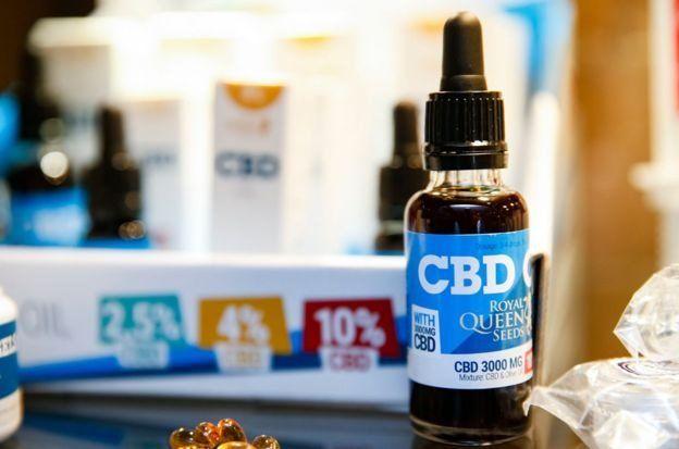 CBD產品