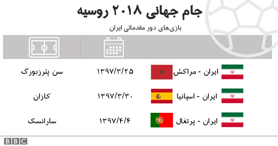 جدول بازیهای ایران