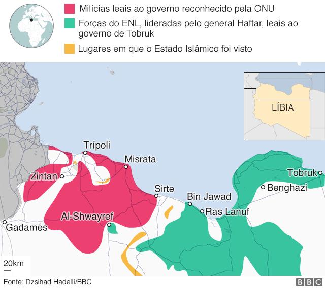 Mapa dos conflitos na Líbia