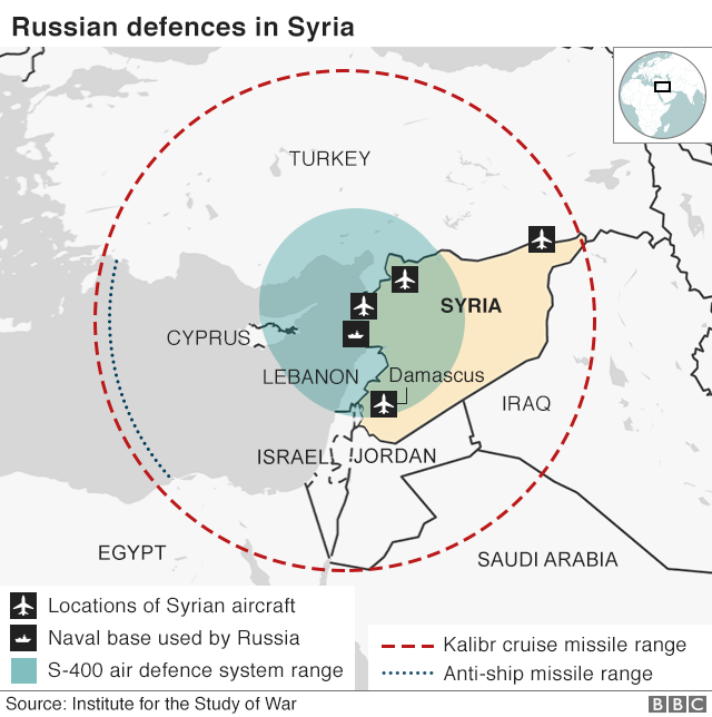 Map showing Russian defences in Syria