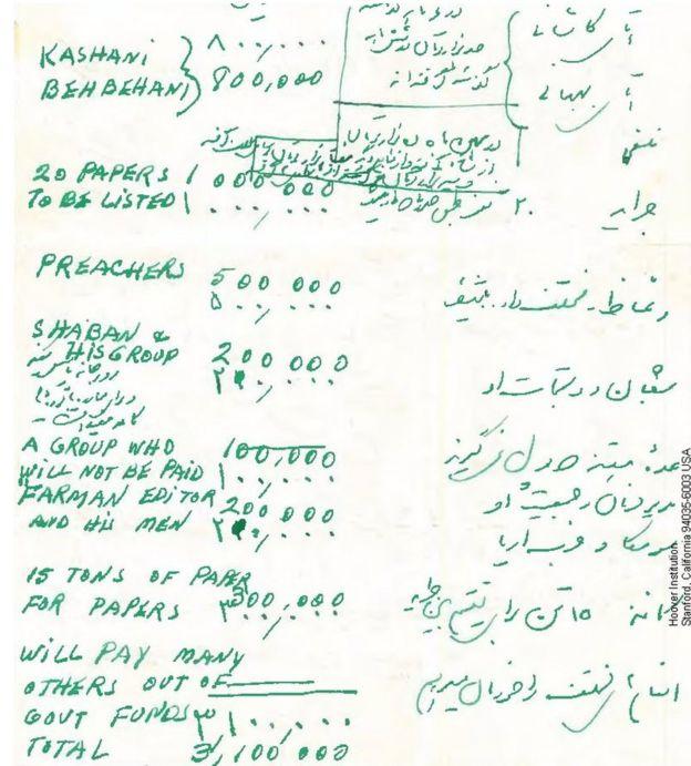 سندی که در یادداشتهای فضلالله زاهدی پیدا شده حکایت از پرداخت مبالغ کلانی پول به مخالفان مصدق دارد