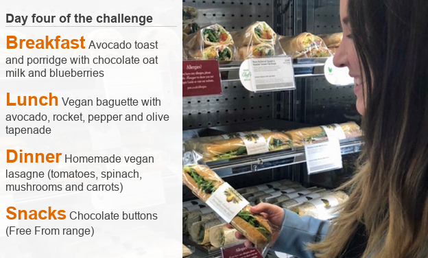 Menu for day four of Charlotte's challenge: Breakfast Avocado toast and porridge with chocolate oat milk and blueberries; Lunch Vegan baguette with avocado, rocket, pepper and olive tapenade; Dinner Homemade vegan lasagne (tomatoes, spinach, mushrooms and carrots); Snacks Chocolate buttons (Free From range)