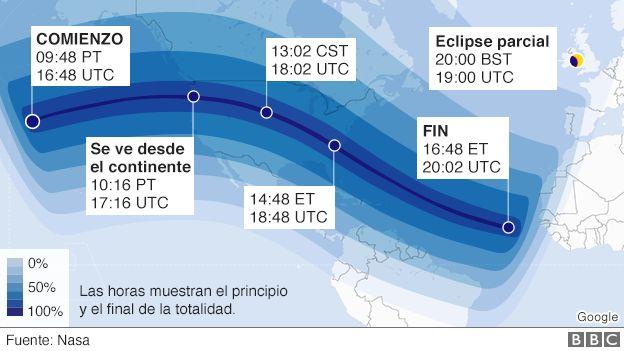 Los otros países donde se pudo ver el eclipse solar del 21 de agosto además de Estados Unidos