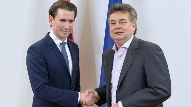 Sebastian Kurz, left, shaking hands with Werner Kogler, right