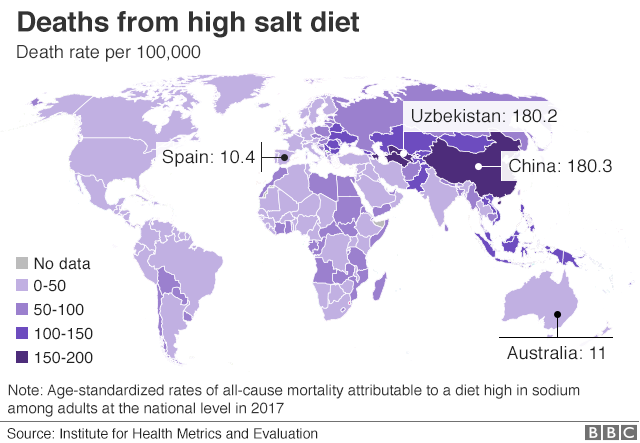 Deaths from salty diets graphic