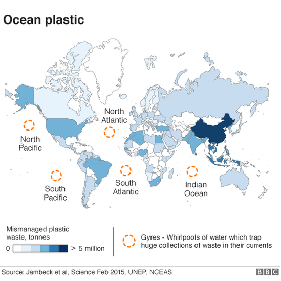 Plastic patch in Pacific Ocean growing rapidly, study shows - BBC News