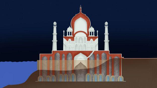 Así son los cimientos del Taj Mahal