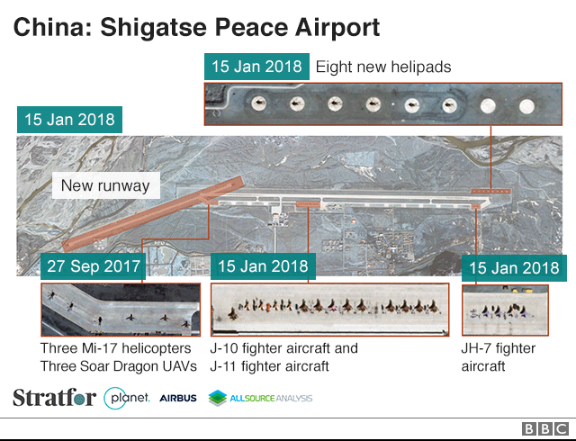 Stratfor analysis of China's Shigatse Peace Airport