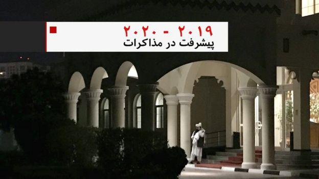 توافق صلح با طالبان