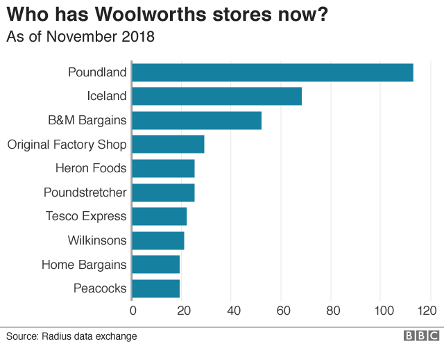 _104395194_woolworths-stores-nc.png