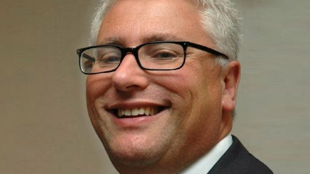David Meller