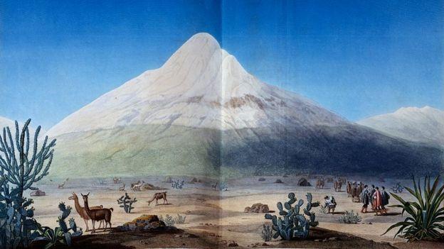 Volcán Chimborazo ilustrado por Alexander von Humboldt