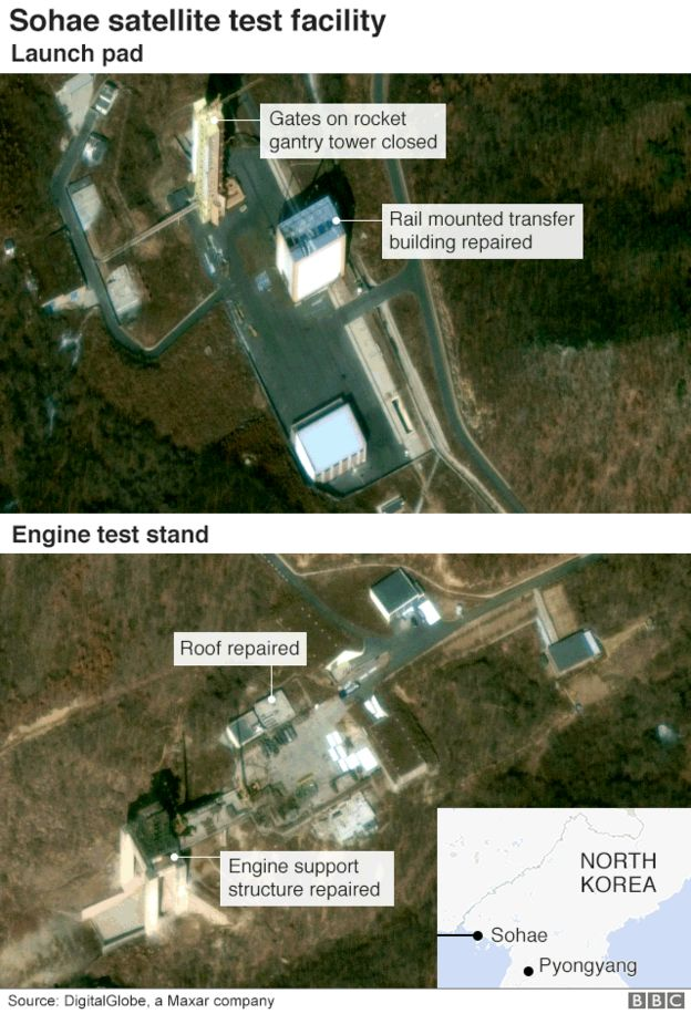Bắc Hàn, tên lửa