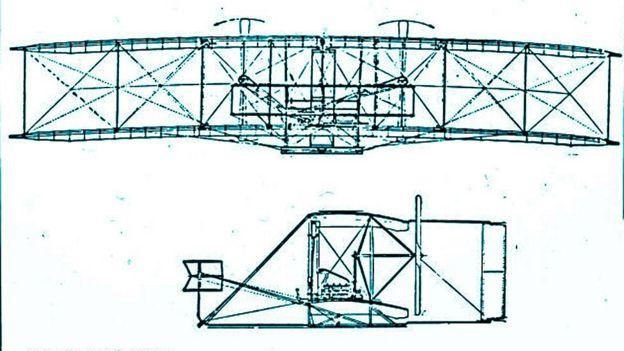 Diseños del Wright Flyer