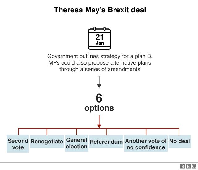 _105208694_brexit_flowcharts_6options_640-nc.png