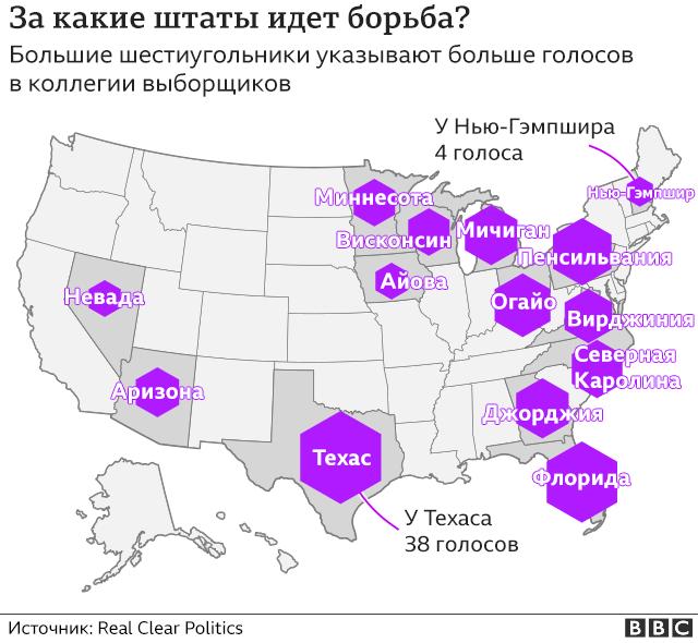 Карта ключевых штатов и распределения голосов выборщиков