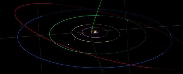 комета Борисова