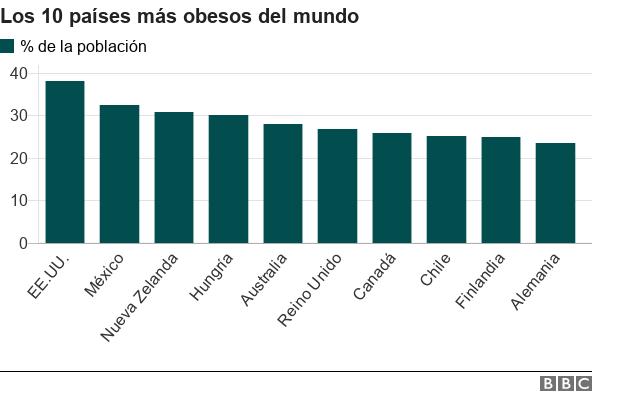 estadísticas de diabetes mellitus 2020 pantalones en todo el mundo