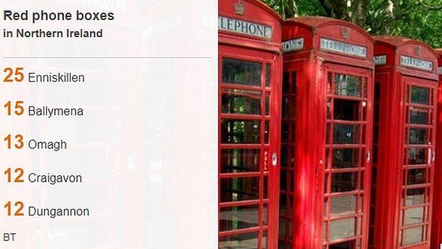 Phone boxes graphic