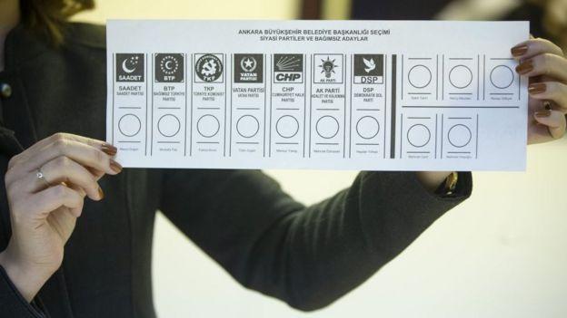 бюллетень на выборах в турции