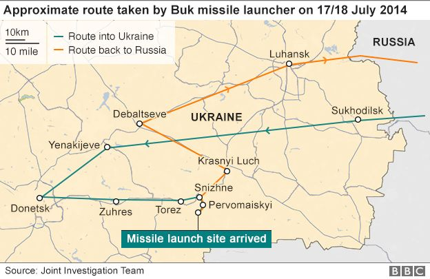 Map showing path of the missile, as reported by the Joint Investigation Team on 28 September 2016