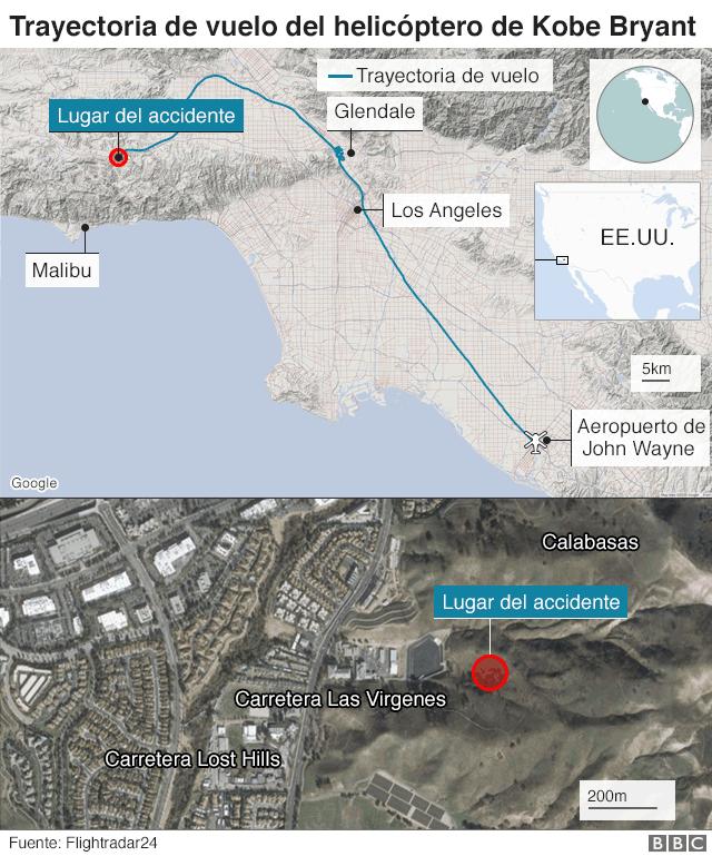 mapa de la trayectoria del vuelo