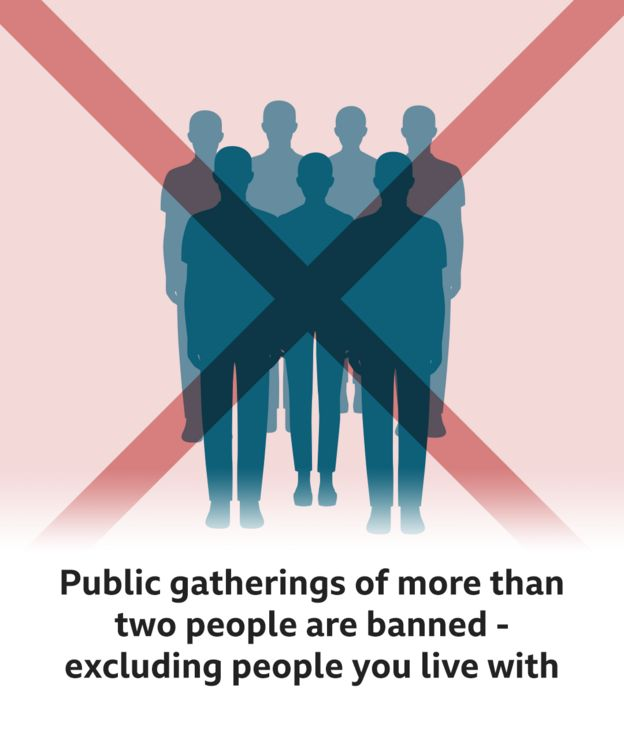 Public gatherings of more than two people are banned - excluding people you live with